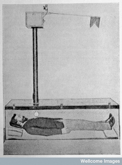 W. Tebb, Premature Burial and How It May Be Prevented, via Wellcome Library, London. Wellcome Images